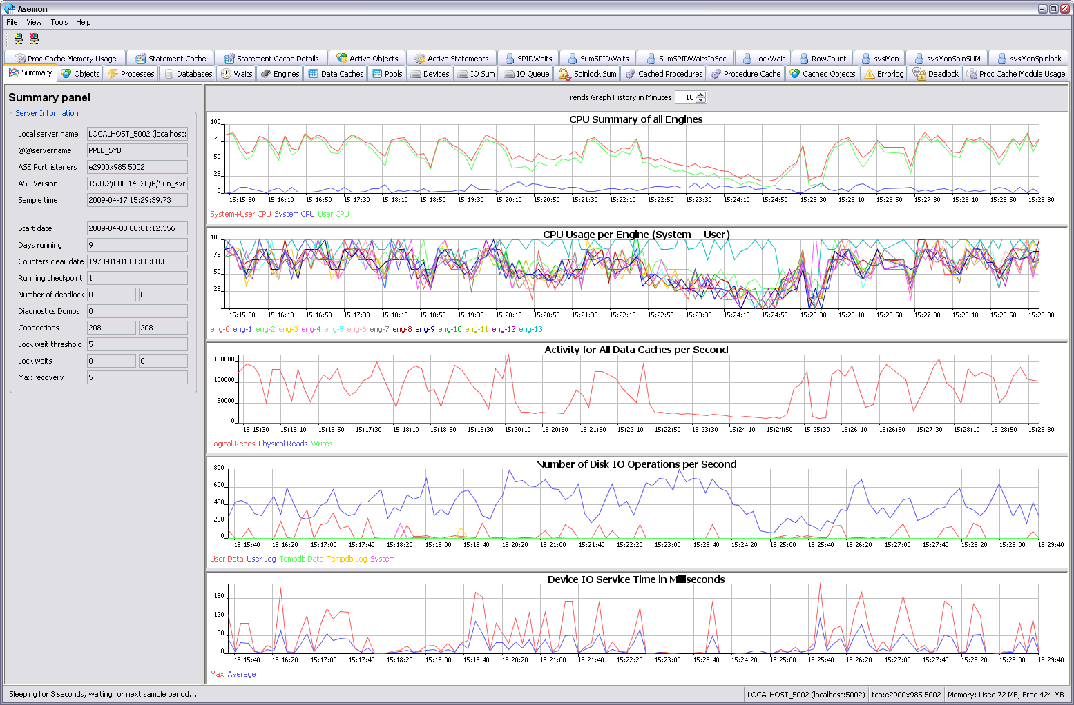 Performance Monitor for Sybase ASE (http://www.asemon.se/screenshots.html)